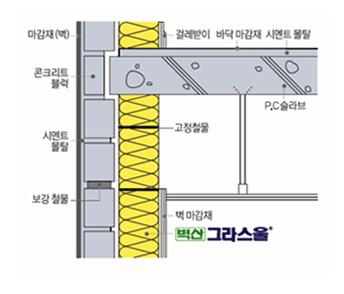 콘크리트블럭 내력벽
